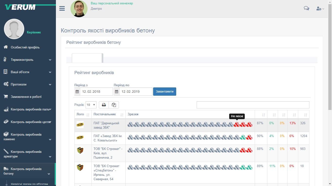 Разработана программа для автоматизированного анализа и составления отчетов контроля качества и плотности кирпича